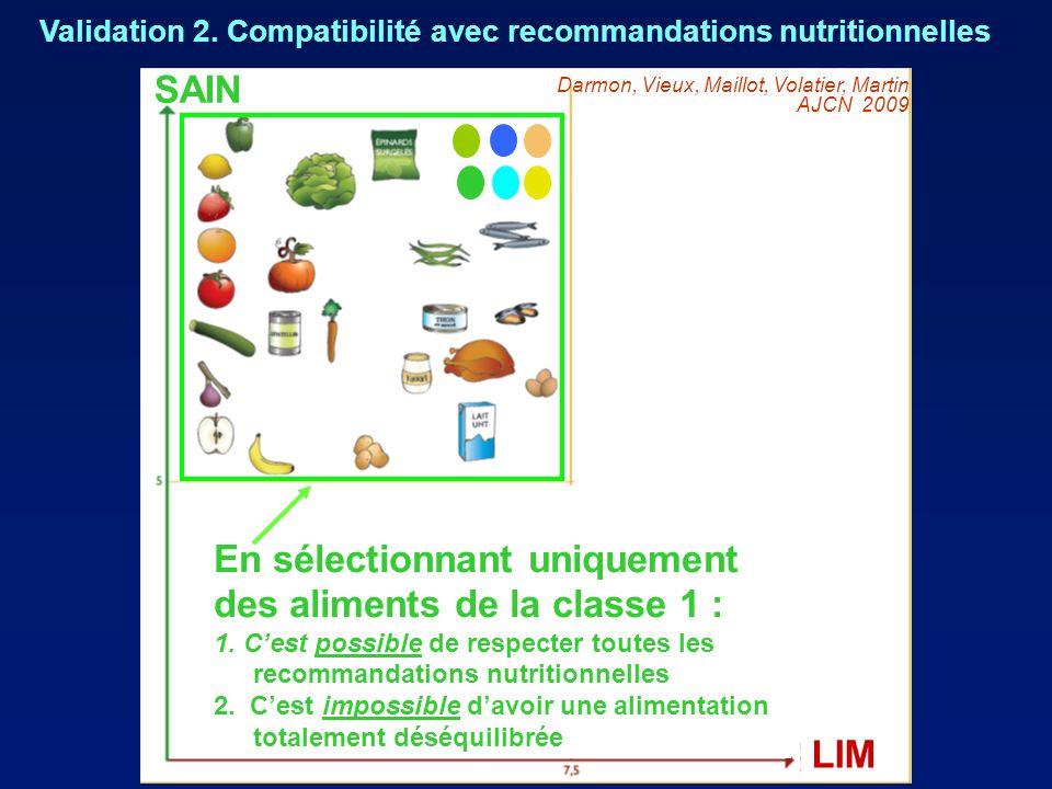 Validation 2. Compatibilité avec recommandations nutritionnelles SAIN Darmon, Vieux, Maillot, Volatier, Martin AJCN 2009 LIM En sélectionnant uniqueme