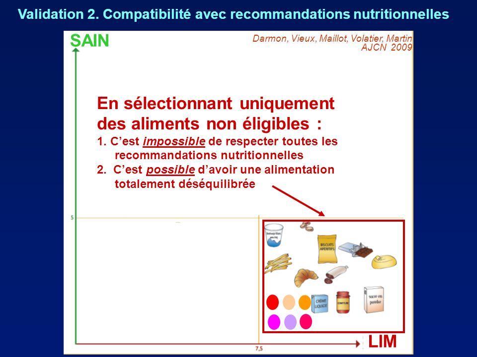 LIM SAIN En sélectionnant uniquement des aliments non éligibles : 1. Cest impossible de respecter toutes les recommandations nutritionnelles 2. Cest p