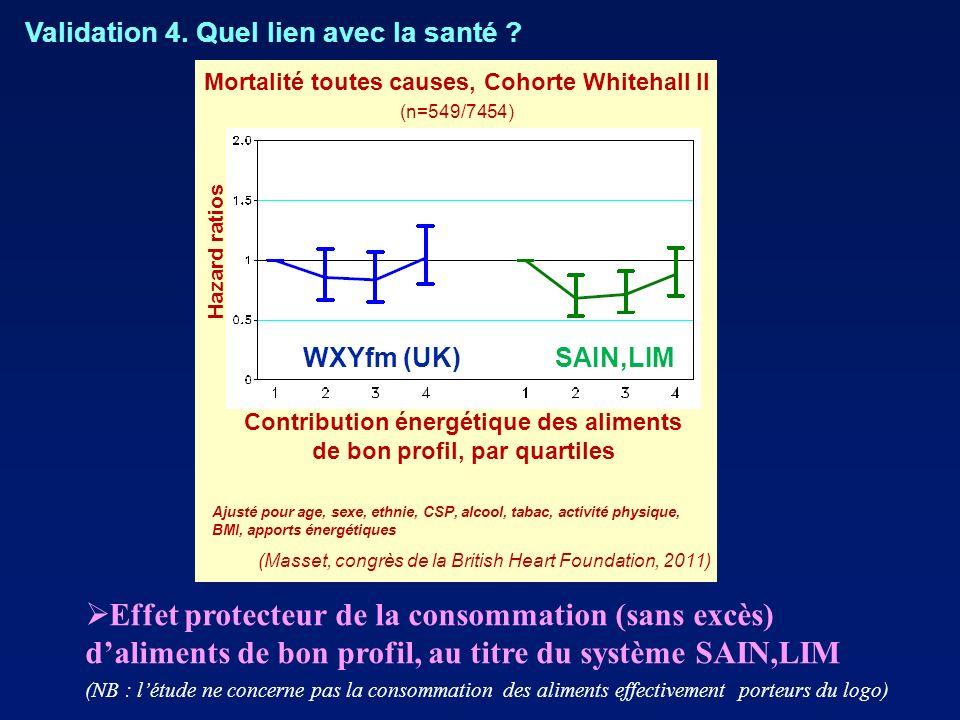 (Masset, congrès de la British Heart Foundation, 2011) Contribution énergétique des aliments de bon profil, par quartiles WXYfm (UK) SAIN,LIM Mortalit