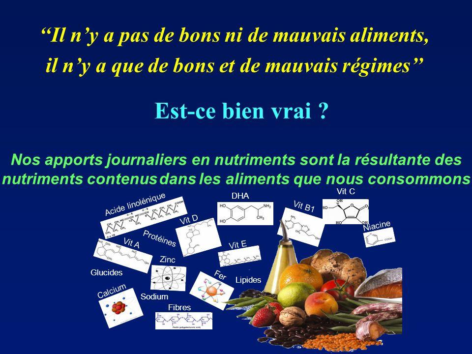 Il ny a pas de bons ni de mauvais aliments, il ny a que de bons et de mauvais régimes Nos apports journaliers en nutriments sont la résultante des nut