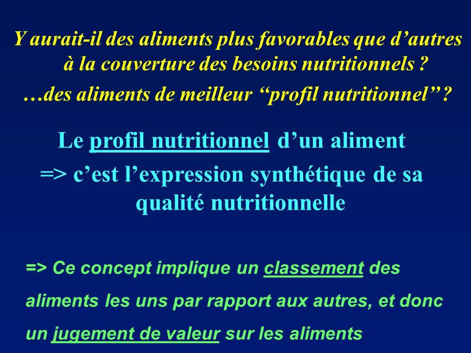 Despres et al, Nature, 2006, Arterioscler Thromb Vasc Biol, 2008 Le profil nutritionnel dun aliment => cest lexpression synthétique de sa qualité nutr