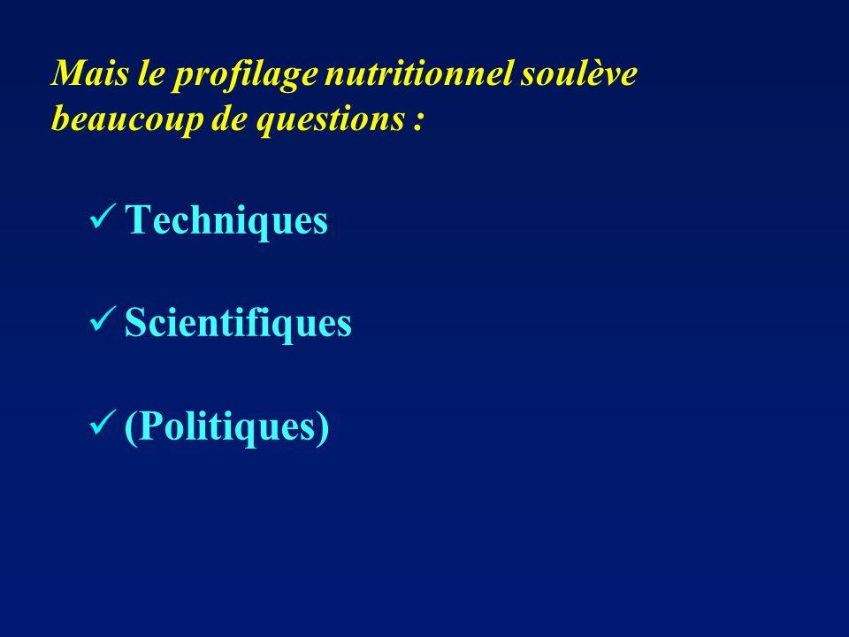 Techniques Scientifiques (Politiques) Mais le profilage nutritionnel soulève beaucoup de questions :