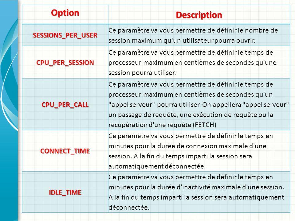 Option Description SESSIONS_PER_USER Ce paramètre va vous permettre de définir le nombre de session maximum qu'un utilisateur pourra ouvrir. CPU_PER_S