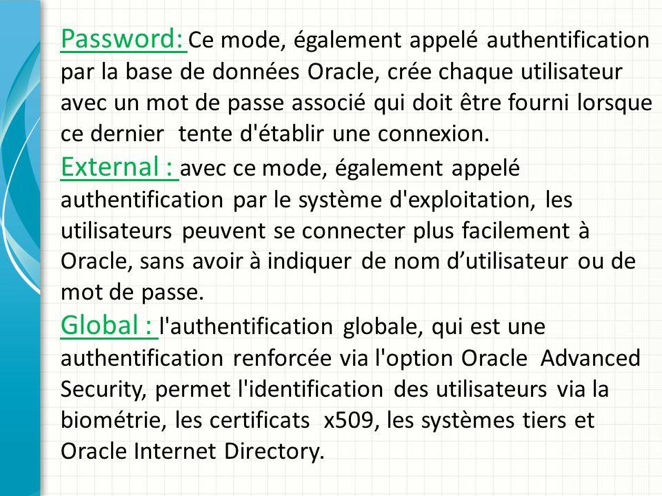 Password: Ce mode, également appelé authentification par la base de données Oracle, crée chaque utilisateur avec un mot de passe associé qui doit être