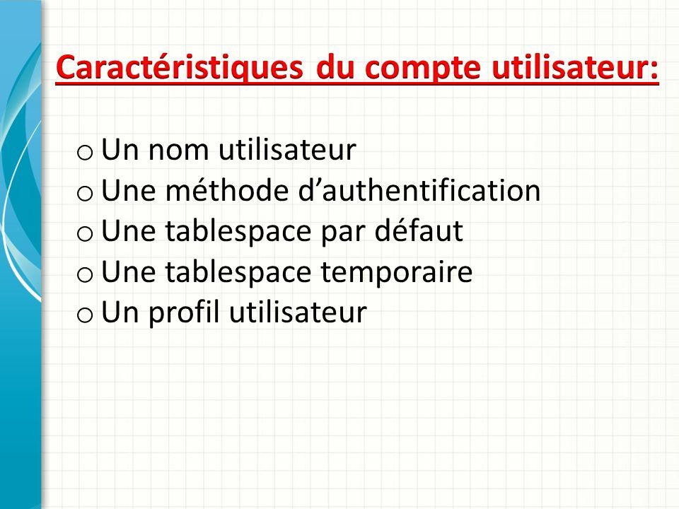 o Un nom utilisateur o Une méthode dauthentification o Une tablespace par défaut o Une tablespace temporaire o Un profil utilisateur