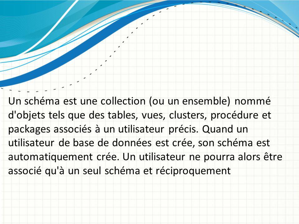 Un schéma est une collection (ou un ensemble) nommé d'objets tels que des tables, vues, clusters, procédure et packages associés à un utilisateur préc