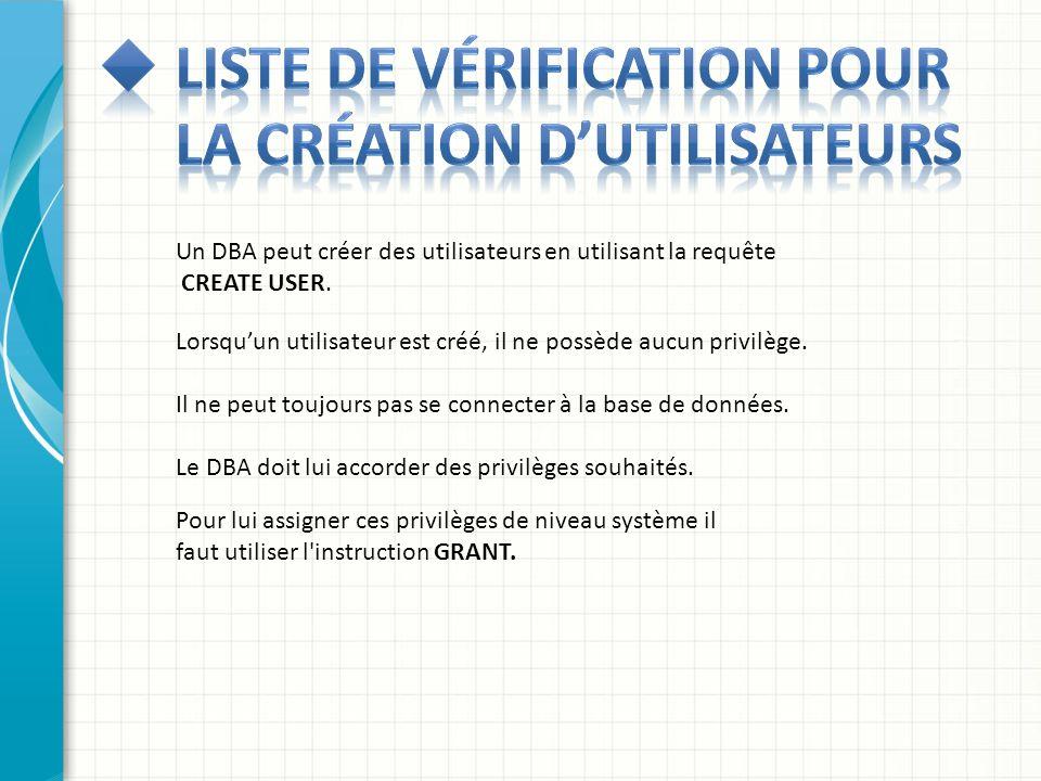 Un DBA peut créer des utilisateurs en utilisant la requête CREATE USER. Lorsquun utilisateur est créé, il ne possède aucun privilège. Il ne peut toujo