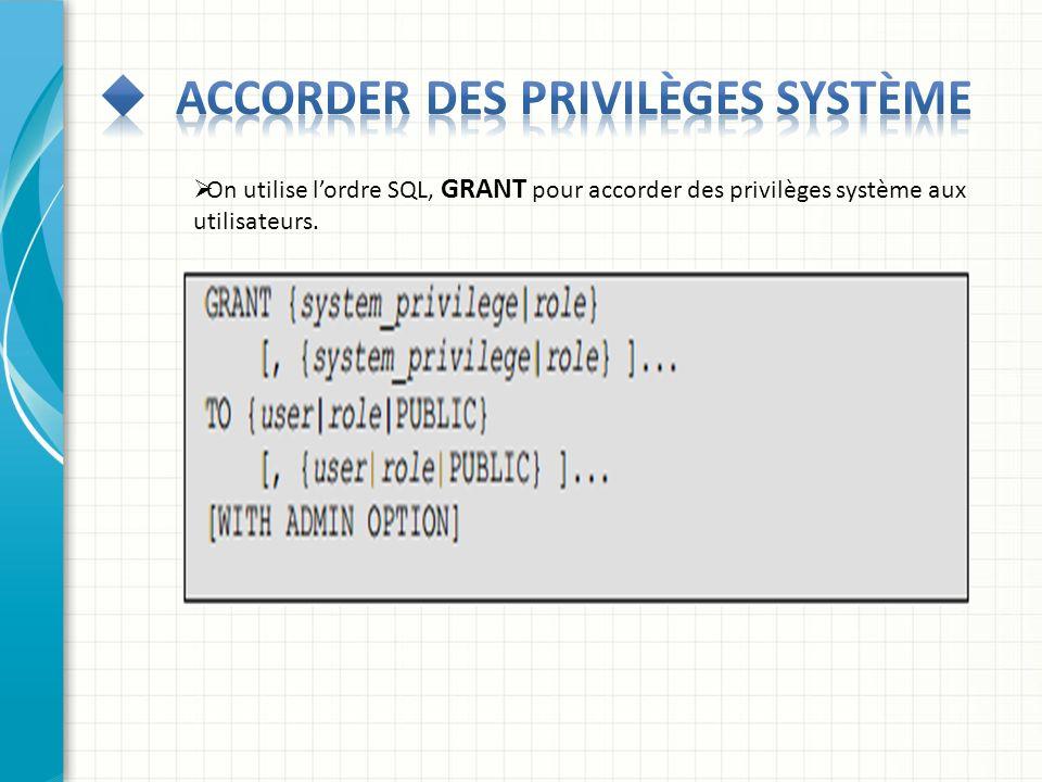 On utilise lordre SQL, GRANT pour accorder des privilèges système aux utilisateurs.