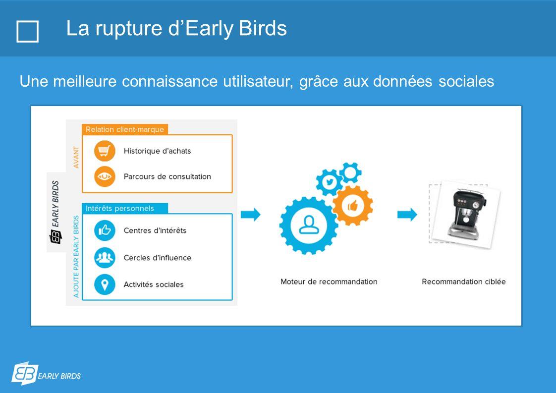 La rupture dEarly Birds Une meilleure connaissance utilisateur, grâce aux données sociales