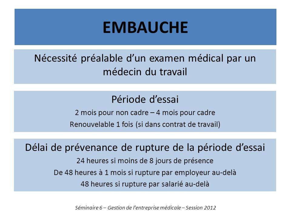 EMBAUCHE Séminaire 6 – Gestion de lentreprise médicale – Session 2012 Nécessité préalable dun examen médical par un médecin du travail Période dessai