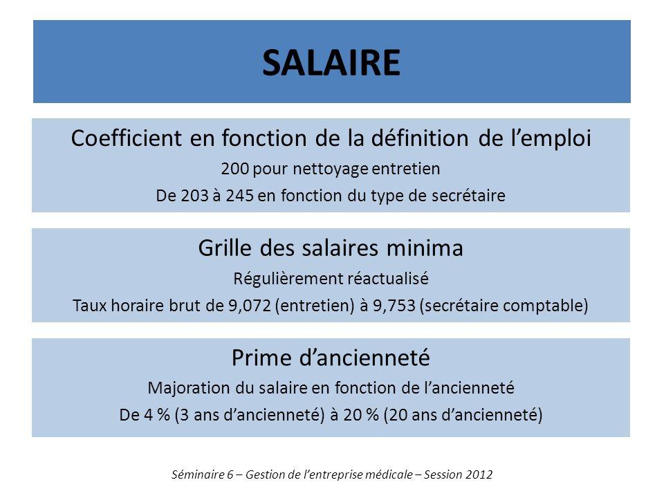 SALAIRE Séminaire 6 – Gestion de lentreprise médicale – Session 2012 Coefficient en fonction de la définition de lemploi 200 pour nettoyage entretien