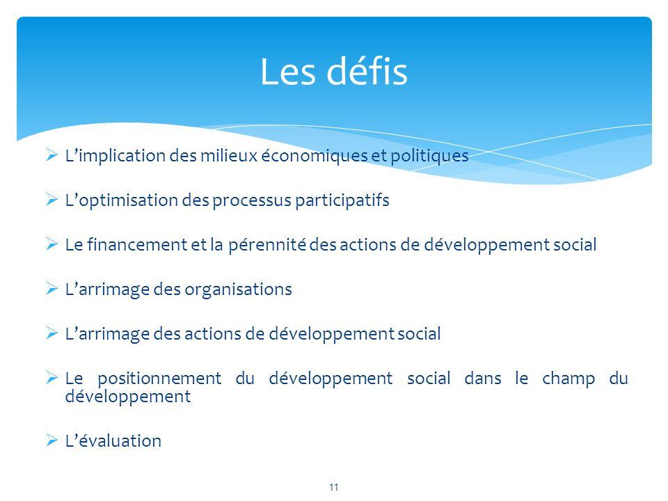 Limplication des milieux économiques et politiques Loptimisation des processus participatifs Le financement et la pérennité des actions de développement social Larrimage des organisations Larrimage des actions de développement social Le positionnement du développement social dans le champ du développement Lévaluation Les défis 11