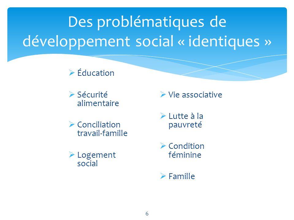 Éducation Sécurité alimentaire Conciliation travail-famille Logement social Vie associative Lutte à la pauvreté Condition féminine Famille Des problématiques de développement social « identiques » 6