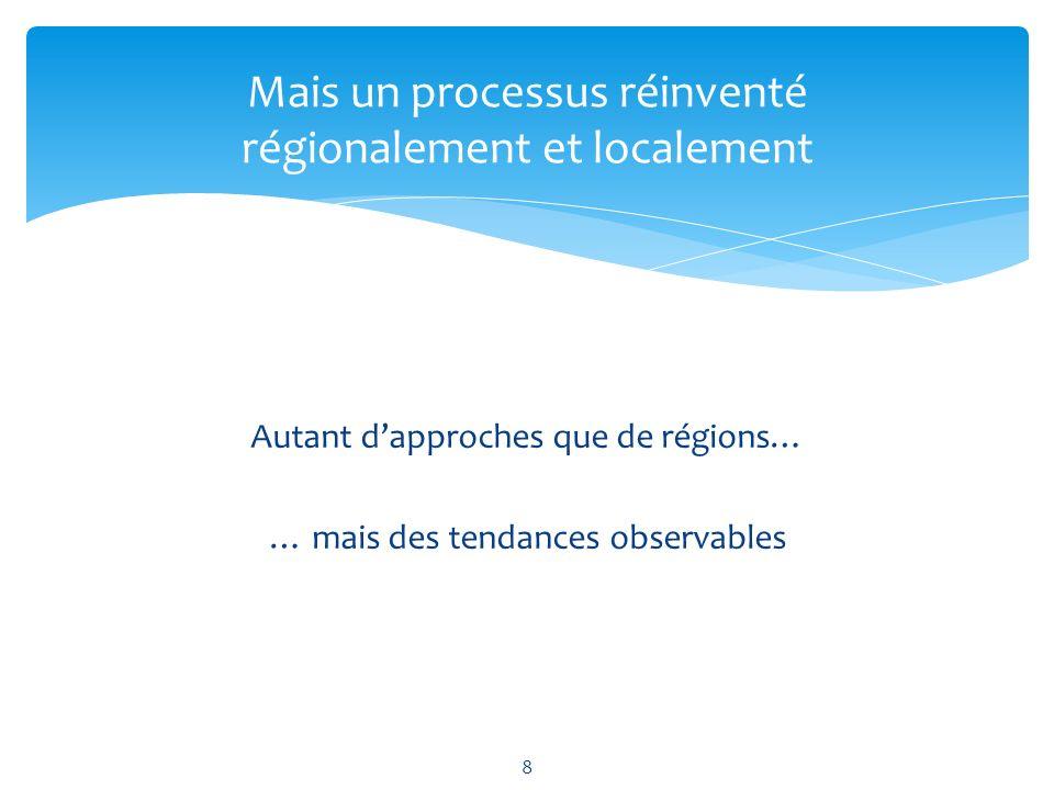 Autant dapproches que de régions… … mais des tendances observables Mais un processus réinventé régionalement et localement 8