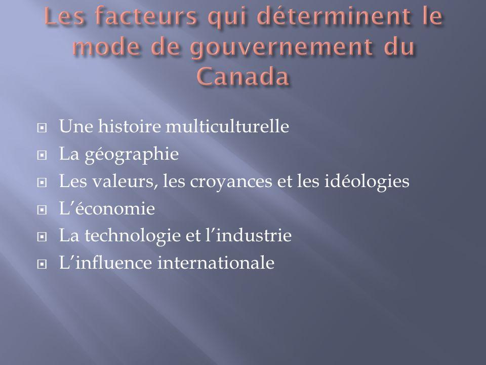 Une histoire multiculturelle La géographie Les valeurs, les croyances et les idéologies Léconomie La technologie et lindustrie Linfluence internationale