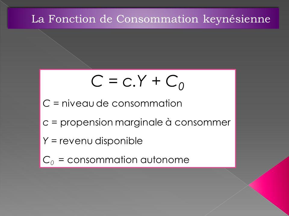 C = c.Y + C 0 C = niveau de consommation c = propension marginale à consommer Y = revenu disponible C 0 = consommation autonome