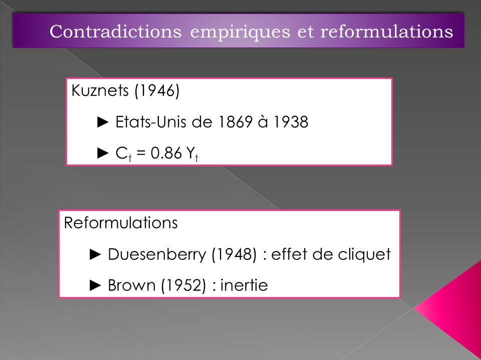 Kuznets (1946) Etats-Unis de 1869 à 1938 C t = 0.86 Y t Reformulations Duesenberry (1948) : effet de cliquet Brown (1952) : inertie