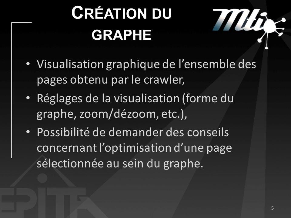 C RÉATION DU GRAPHE Visualisation graphique de lensemble des pages obtenu par le crawler, Réglages de la visualisation (forme du graphe, zoom/dézoom,