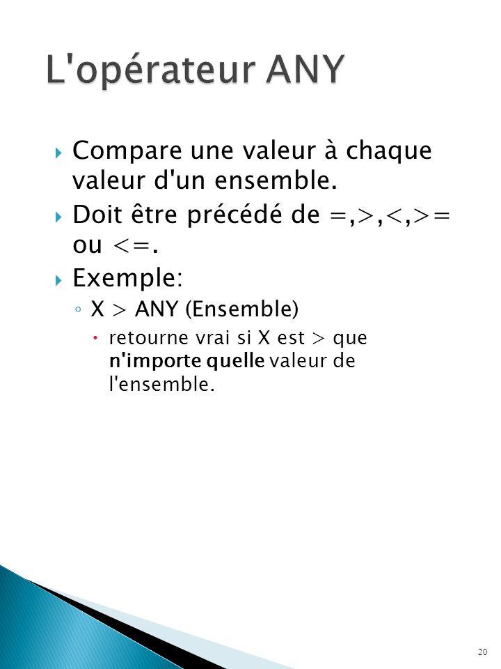 Compare une valeur à chaque valeur d un ensemble. Doit être précédé de =,>, = ou <=.