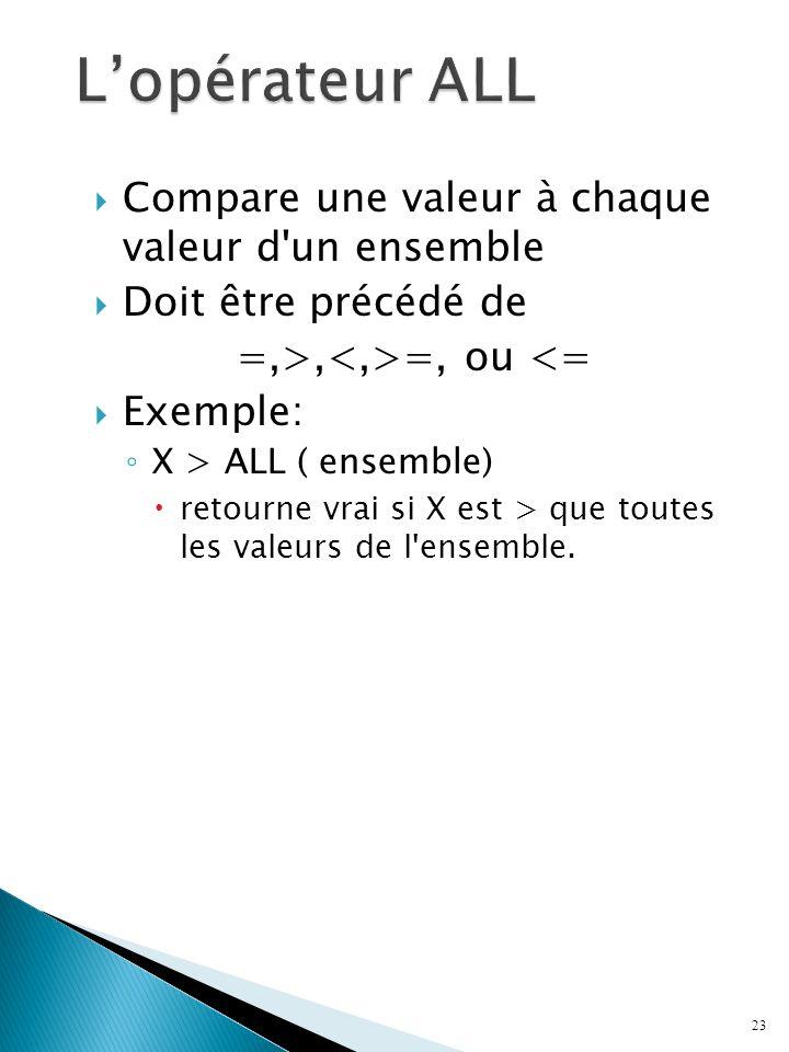 Compare une valeur à chaque valeur d un ensemble Doit être précédé de =,>, =, ou <= Exemple: X > ALL ( ensemble) retourne vrai si X est > que toutes les valeurs de l ensemble.