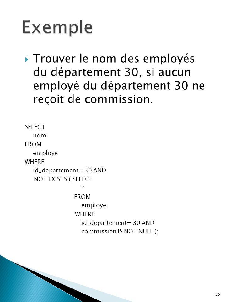 Trouver le nom des employés du département 30, si aucun employé du département 30 ne reçoit de commission.
