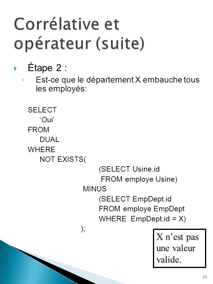 Étape 2 : Est-ce que le département X embauche tous les employés: SELECT Oui FROM DUAL WHERE NOT EXISTS( (SELECT Usine.id FROM employe Usine) MINUS (SELECT EmpDept.id FROM employe EmpDept WHERE EmpDept.id = X) ); 31 X nest pas une valeur valide.