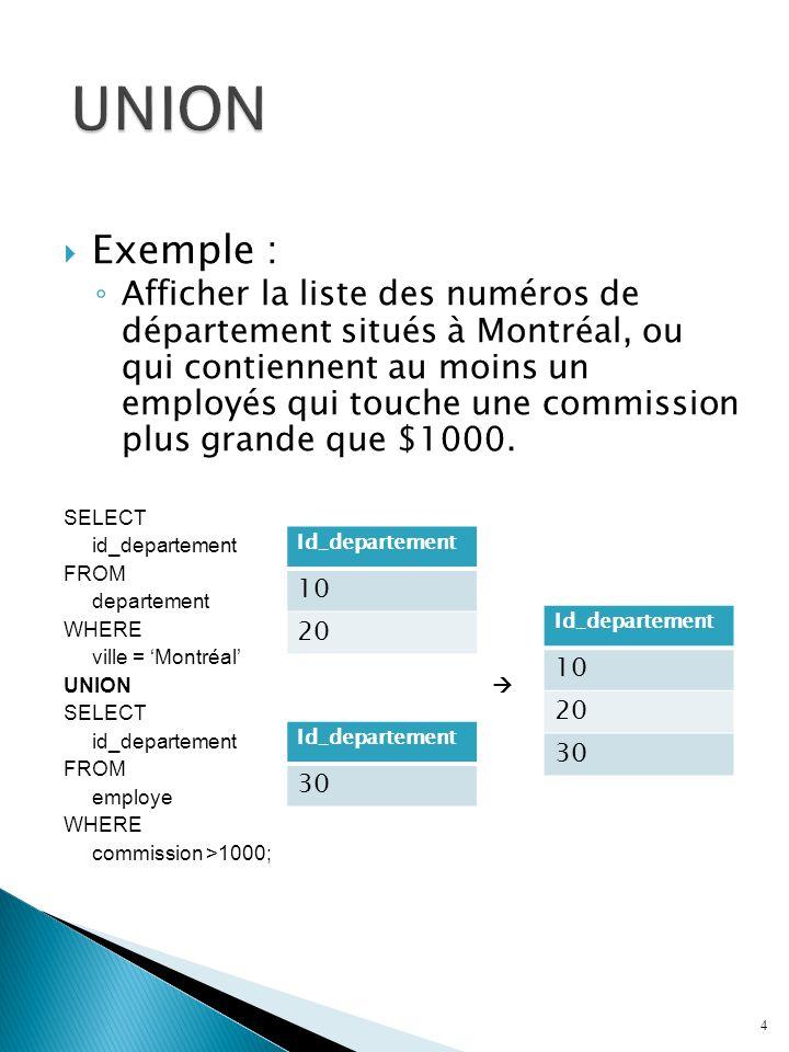 4 Exemple : Afficher la liste des numéros de département situés à Montréal, ou qui contiennent au moins un employés qui touche une commission plus grande que $1000.