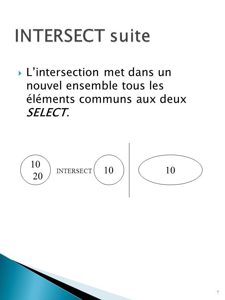 Lintersection met dans un nouvel ensemble tous les éléments communs aux deux SELECT.