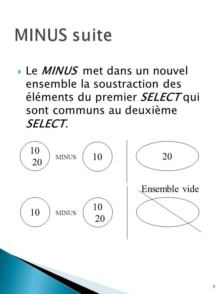 Le MINUS met dans un nouvel ensemble la soustraction des éléments du premier SELECT qui sont communs au deuxième SELECT.