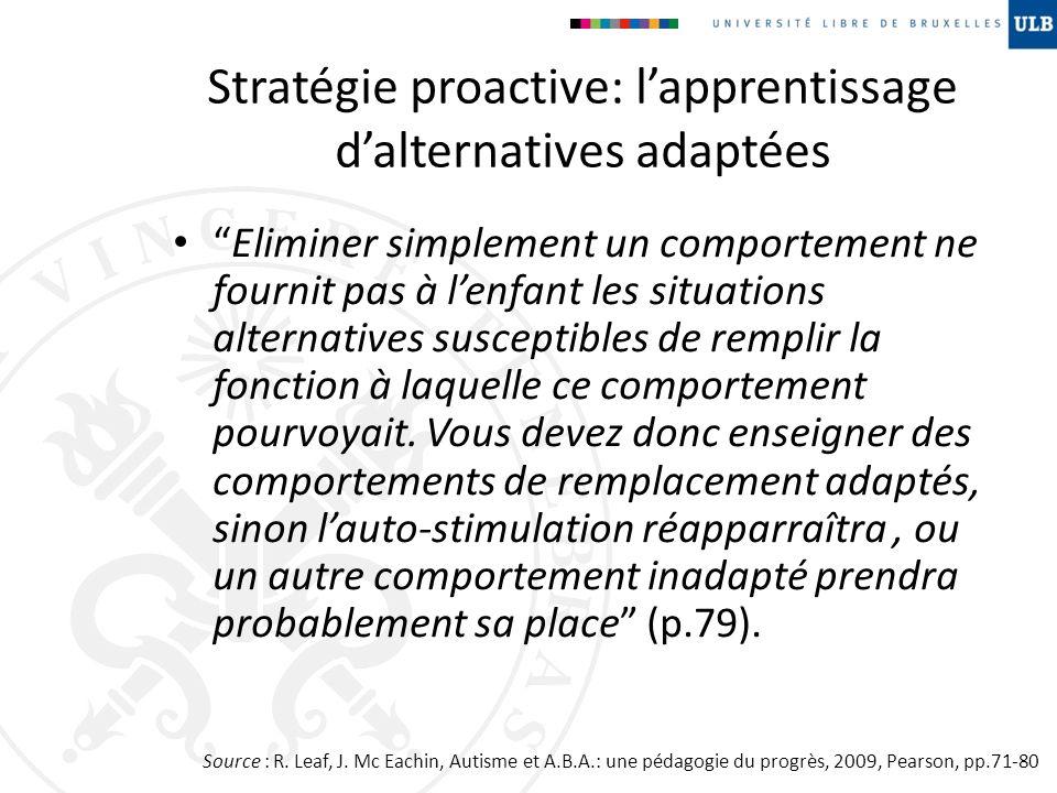 Stratégie proactive: lapprentissage dalternatives adaptées Eliminer simplement un comportement ne fournit pas à lenfant les situations alternatives su