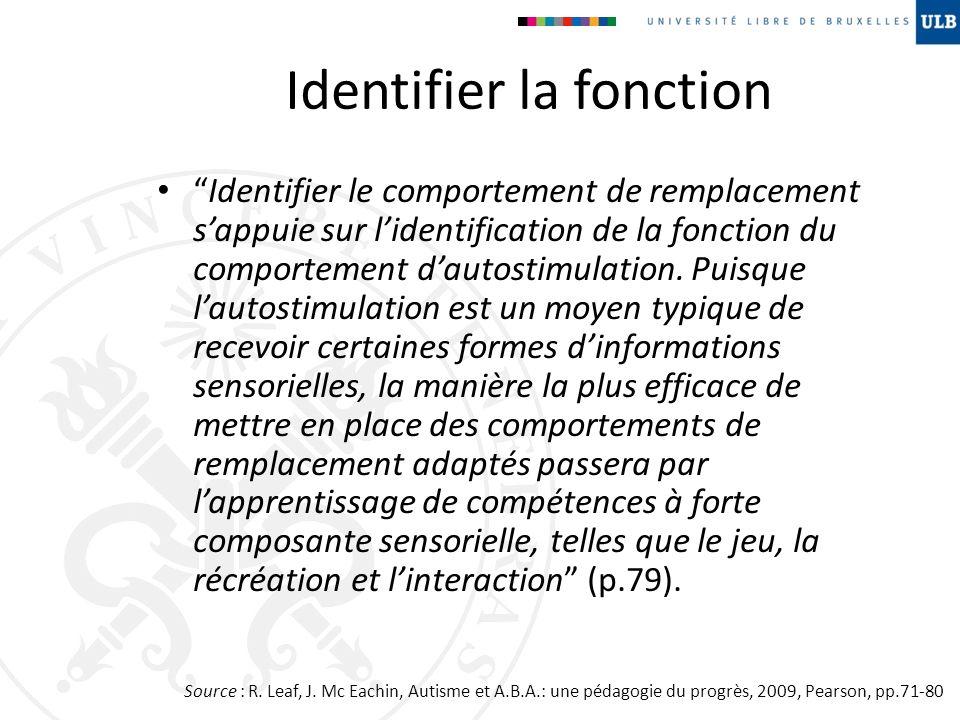 Identifier la fonction Identifier le comportement de remplacement sappuie sur lidentification de la fonction du comportement dautostimulation. Puisque