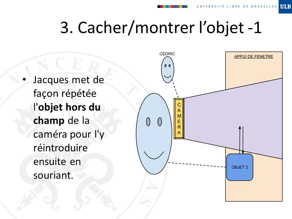 3. Cacher/montrer lobjet -1 Jacques met de façon répétée l'objet hors du champ de la caméra pour l'y réintroduire ensuite en souriant.