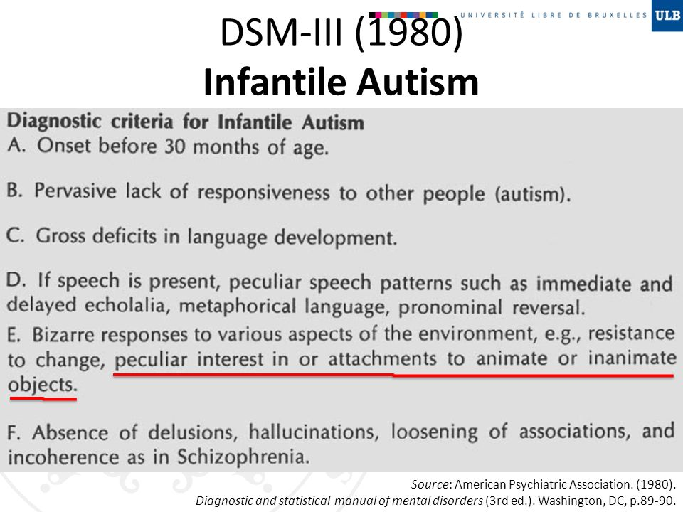 DSM-III-R (1987) Autistic Disorder Source: American Psychiatric Association.