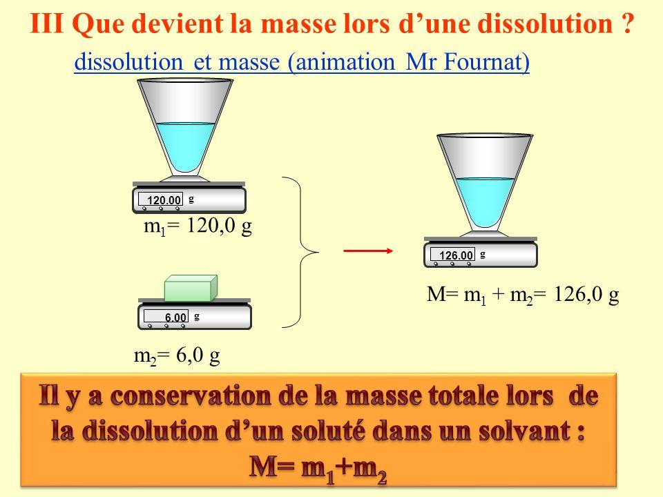 0.0 g 120.00 g 0.0 g 6.00 g m 1 = 120,0 g m 2 = 6,0 g 126.00 g M= m 1 + m 2 = 126,0 g dissolution et masse (animation Mr Fournat) III Que devient la m
