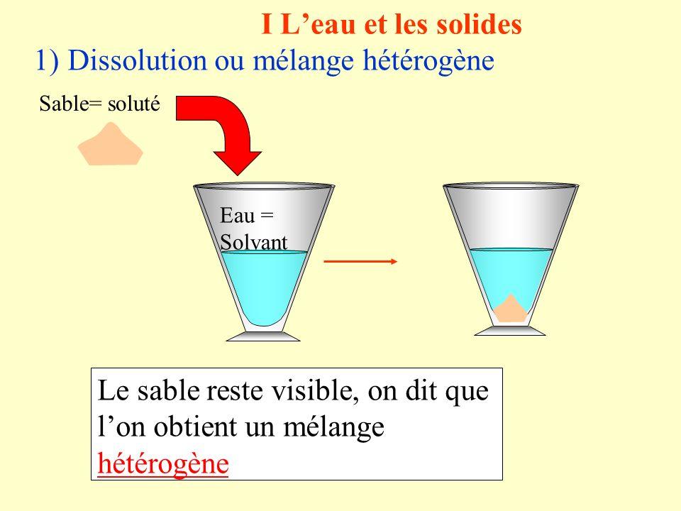 I Leau et les solides 1)Dissolution ou mélange hétérogène Eau = Solvant Sable= soluté Le sable reste visible, on dit que lon obtient un mélange hétéro