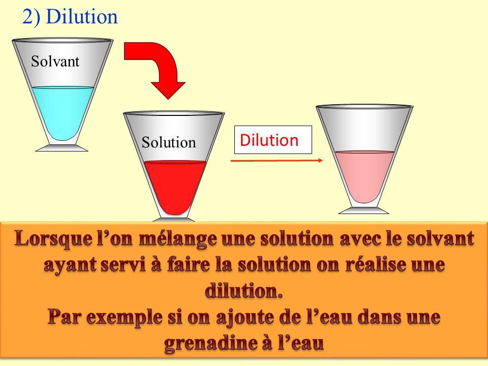 3) limite de la dissolution : dissolution-dilution-fusion (animation Mr Fournat) solvant soluté solution soluté Solution saturée si on ajoute une grande quantité de soluté à un solvant, le soluté ne se dissout pas totalement, on obtient alors un mélange hétérogène appelé solution saturée.