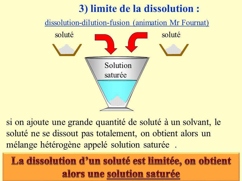 3) limite de la dissolution : dissolution-dilution-fusion (animation Mr Fournat) solvant soluté solution soluté Solution saturée si on ajoute une gran