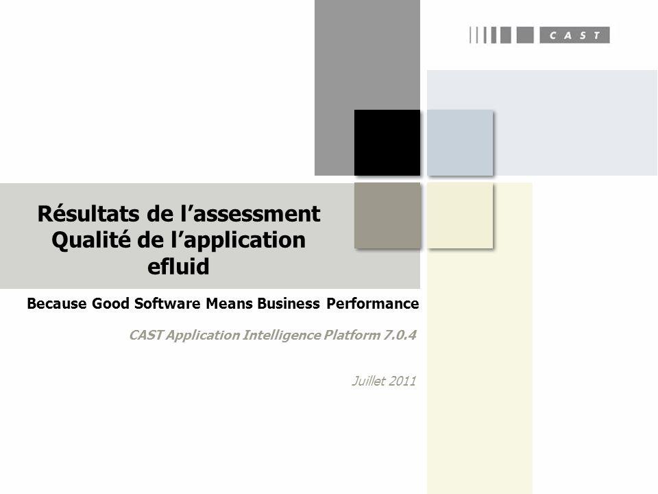 Because Good Software Means Business Performance CAST Application Intelligence Platform 7.0.4 Juillet 2011 Résultats de lassessment Qualité de lapplic