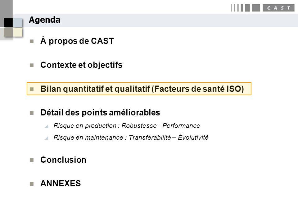 Agenda À propos de CAST Contexte et objectifs Bilan quantitatif et qualitatif (Facteurs de santé ISO) Détail des points améliorables Risque en product