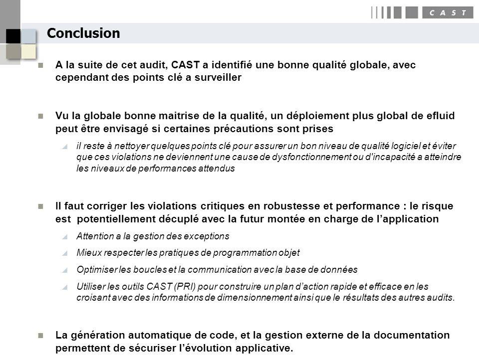 A la suite de cet audit, CAST a identifié une bonne qualité globale, avec cependant des points clé a surveiller Vu la globale bonne maitrise de la qua