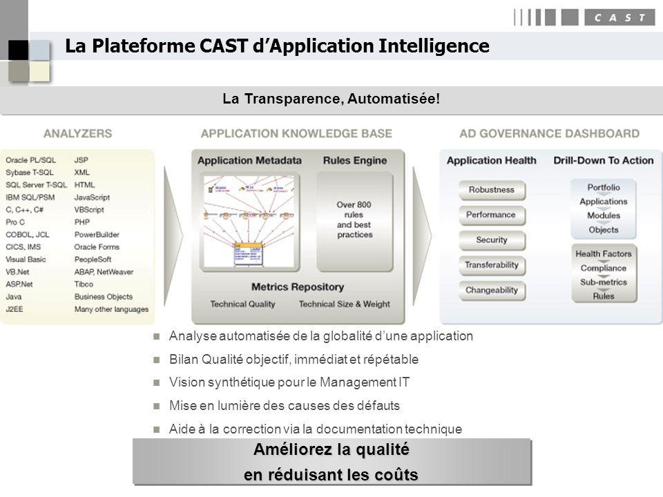 La Plateforme CAST dApplication Intelligence Analyse automatisée de la globalité dune application Bilan Qualité objectif, immédiat et répétable Vision