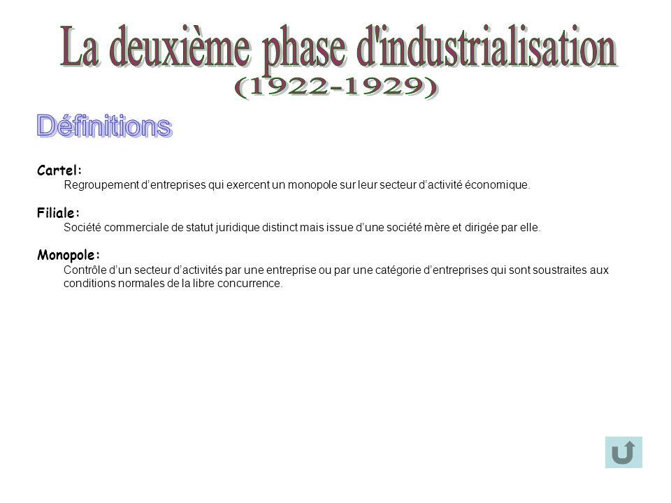Cartel: Regroupement dentreprises qui exercent un monopole sur leur secteur dactivité économique.