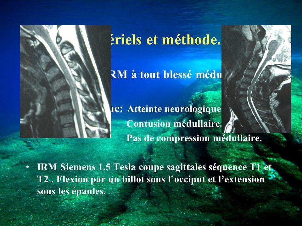 Matériels et méthode.Janvier 2000 IRM à tout blessé médullaire.