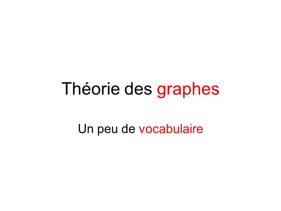 Théorie des graphes Un peu de vocabulaire