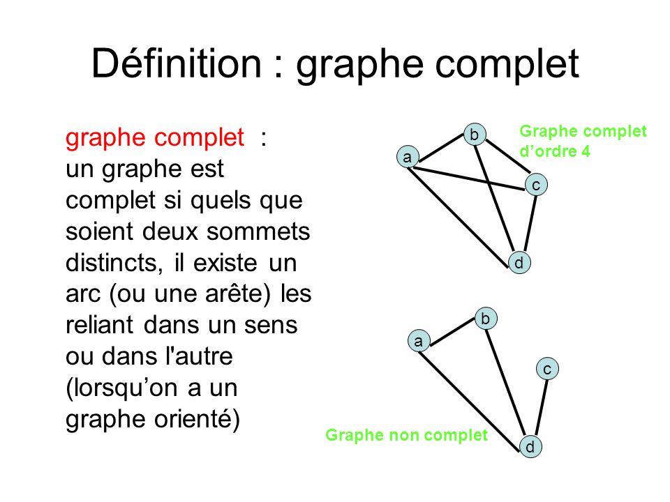 Définition : graphe complet graphe complet : un graphe est complet si quels que soient deux sommets distincts, il existe un arc (ou une arête) les reliant dans un sens ou dans l autre (lorsquon a un graphe orienté) a d b c a d b c Graphe non complet Graphe complet dordre 4