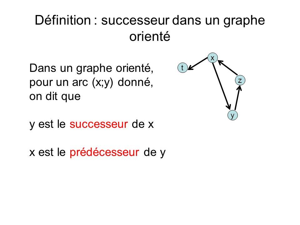 Définition : successeur dans un graphe orienté Dans un graphe orienté, pour un arc (x;y) donné, on dit que y est le successeur de x x est le prédécesseur de y t y x z