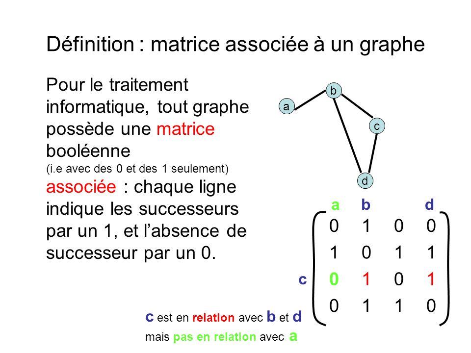Définition : matrice associée à un graphe Pour le traitement informatique, tout graphe possède une matrice booléenne (i.e avec des 0 et des 1 seulement) associée : chaque ligne indique les successeurs par un 1, et labsence de successeur par un 0.