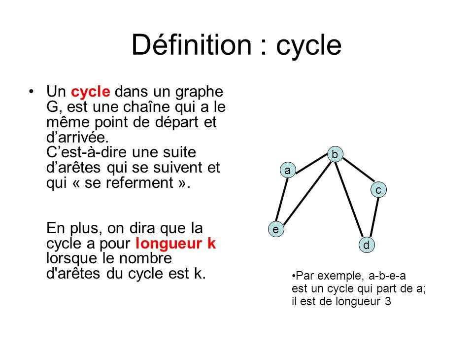 Définition : cycle Un cycle dans un graphe G, est une chaîne qui a le même point de départ et darrivée.