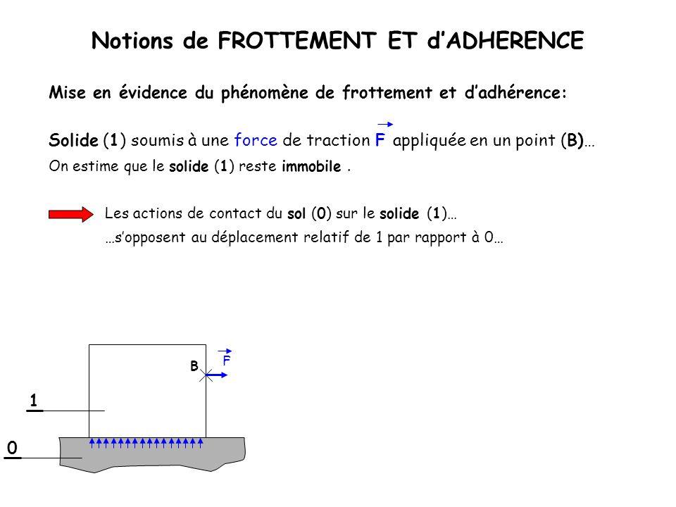B 1 Notions de FROTTEMENT ET dADHERENCE 0 Solide (1) soumis à une force de traction F appliquée en un point (B)… F On estime que le solide (1) reste i