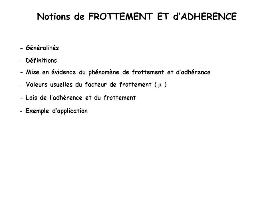 Notions de FROTTEMENT ET dADHERENCE - Généralités - Lois de ladhérence et du frottement - Valeurs usuelles du facteur de frottement ( ) - Mise en évid